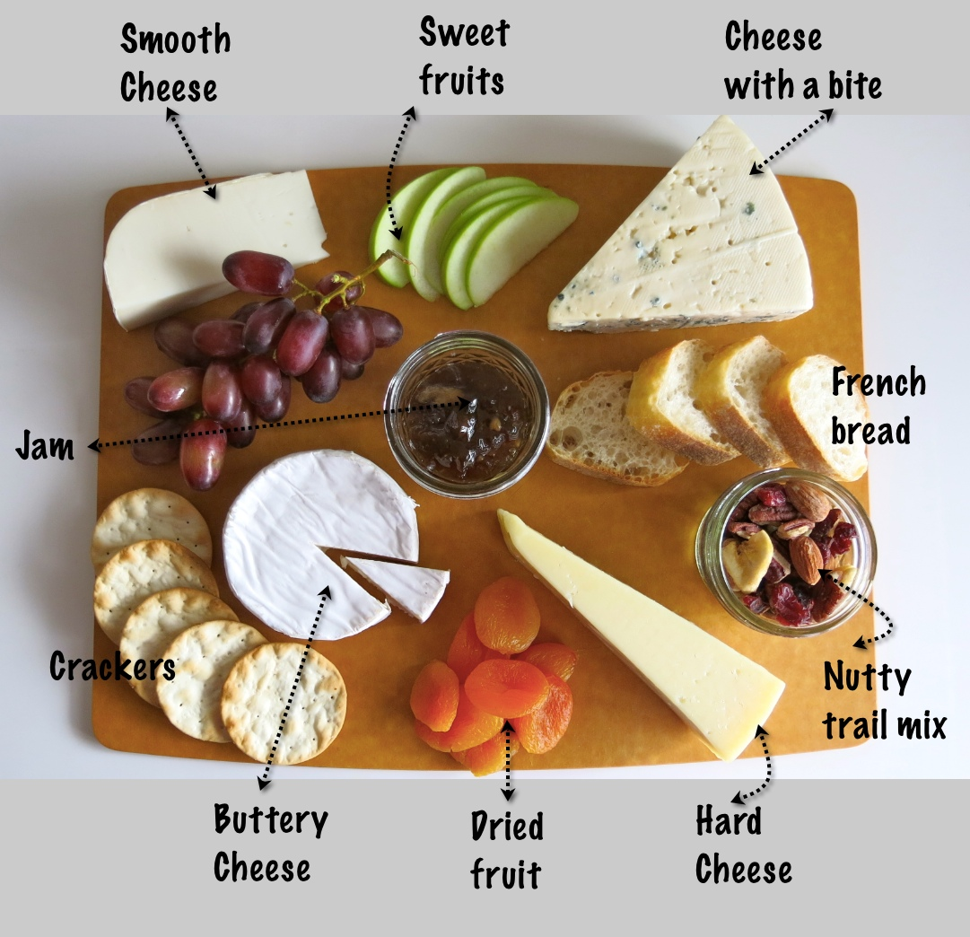 cheese plate  sc 1 st  Nuts And Bolts - WordPress.com & cheese plate | Nuts And Bolts